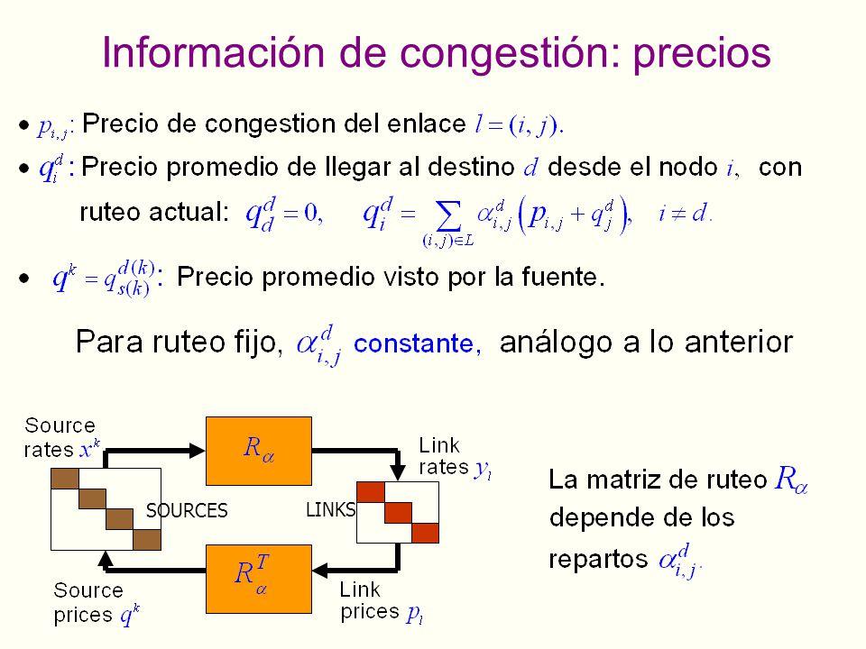 Información de congestión: precios LINKS SOURCES