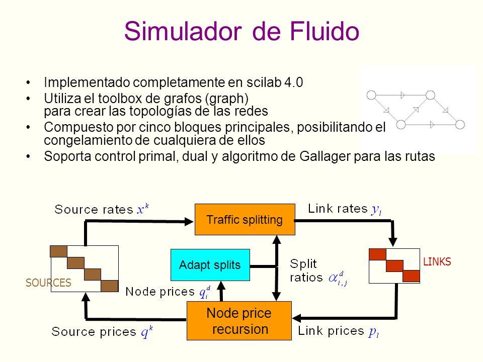 Simulador de Fluido LINKS SOURCES Traffic splitting Node price recursion Adapt splits Implementado completamente en scilab 4.0 Utiliza el toolbox de grafos (graph) para crear las topologías de las redes Compuesto por cinco bloques principales, posibilitando el congelamiento de cualquiera de ellos Soporta control primal, dual y algoritmo de Gallager para las rutas