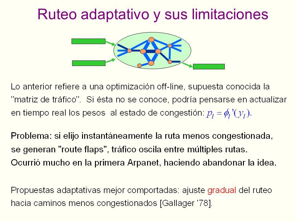 Source rate x(t) Optimización en la demanda: control de congestión Feedback