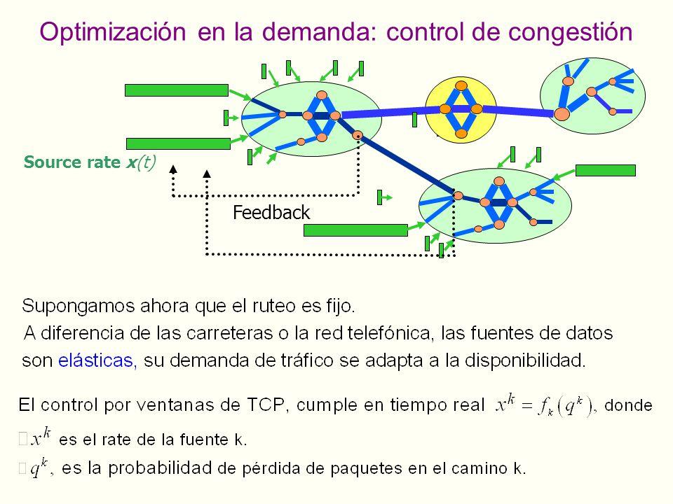 Ejemplo Se toman los siguientes valores como condición inicial en el nodo 3 3,2 = 0.6 3,4 = 0.4 Bajo el control de congestión primal el nodo tres modifica 3,2 3,4 hasta igualarlos.