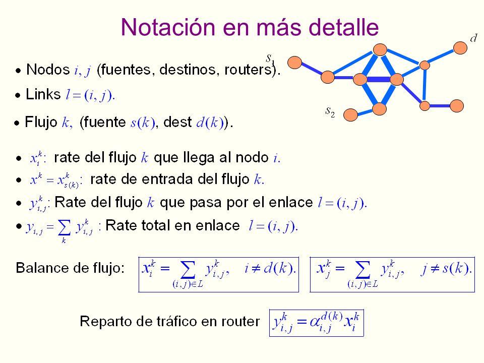 Aspectos de Implementación –Para funcionar correctamente todas las rutas de la tabla de ruteo para un destino deben pertenecer al mismo protocolo –Se debe definir la presición en que se medirán los retardos de cola.