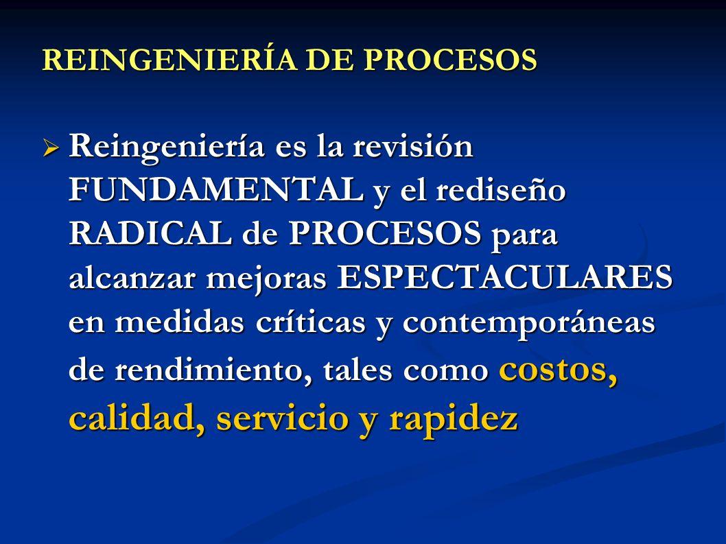 REINGENIERÍA DE PROCESOS Reingeniería es la revisión FUNDAMENTAL y el rediseño RADICAL de PROCESOS para alcanzar mejoras ESPECTACULARES en medidas crí