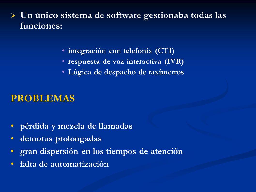 Un único sistema de software gestionaba todas las funciones: integración con telefonía (CTI) respuesta de voz interactiva (IVR) Lógica de despacho de