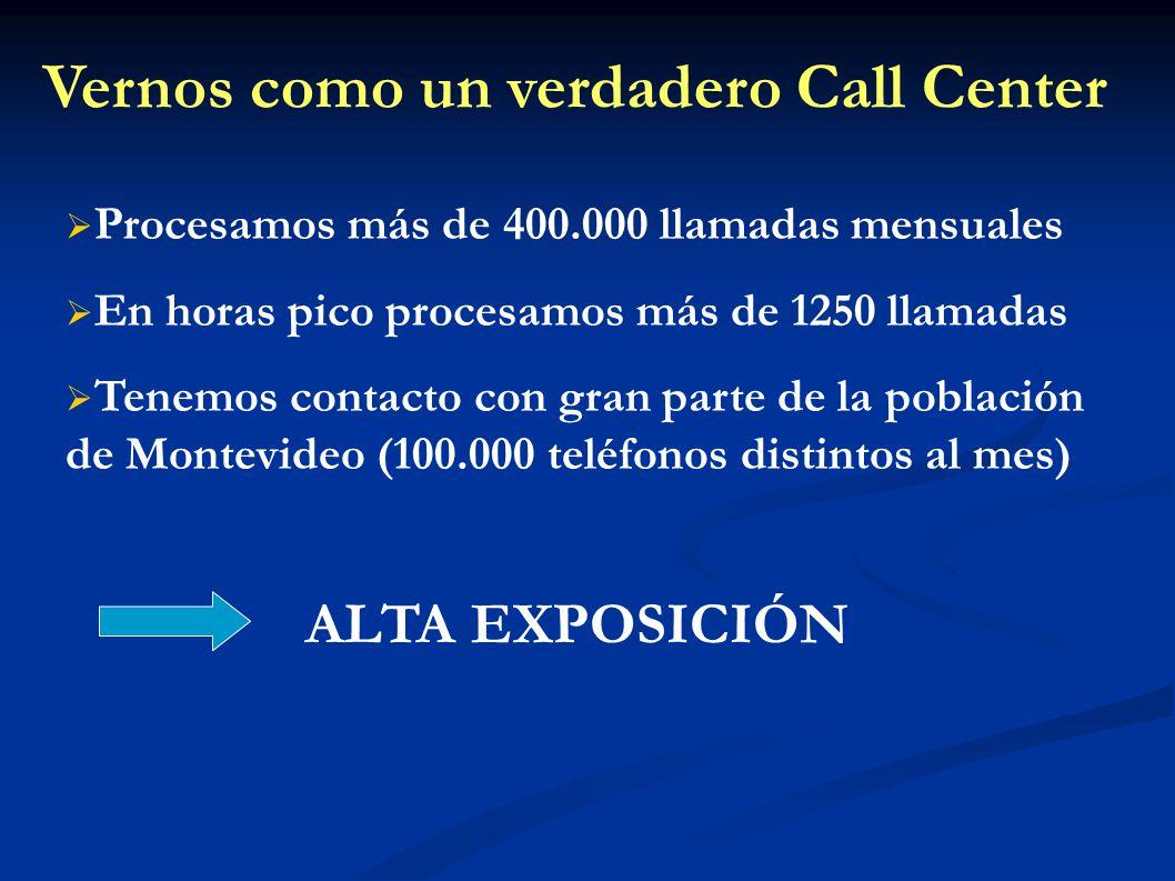 Procesamos más de 400.000 llamadas mensuales En horas pico procesamos más de 1250 llamadas Tenemos contacto con gran parte de la población de Montevid