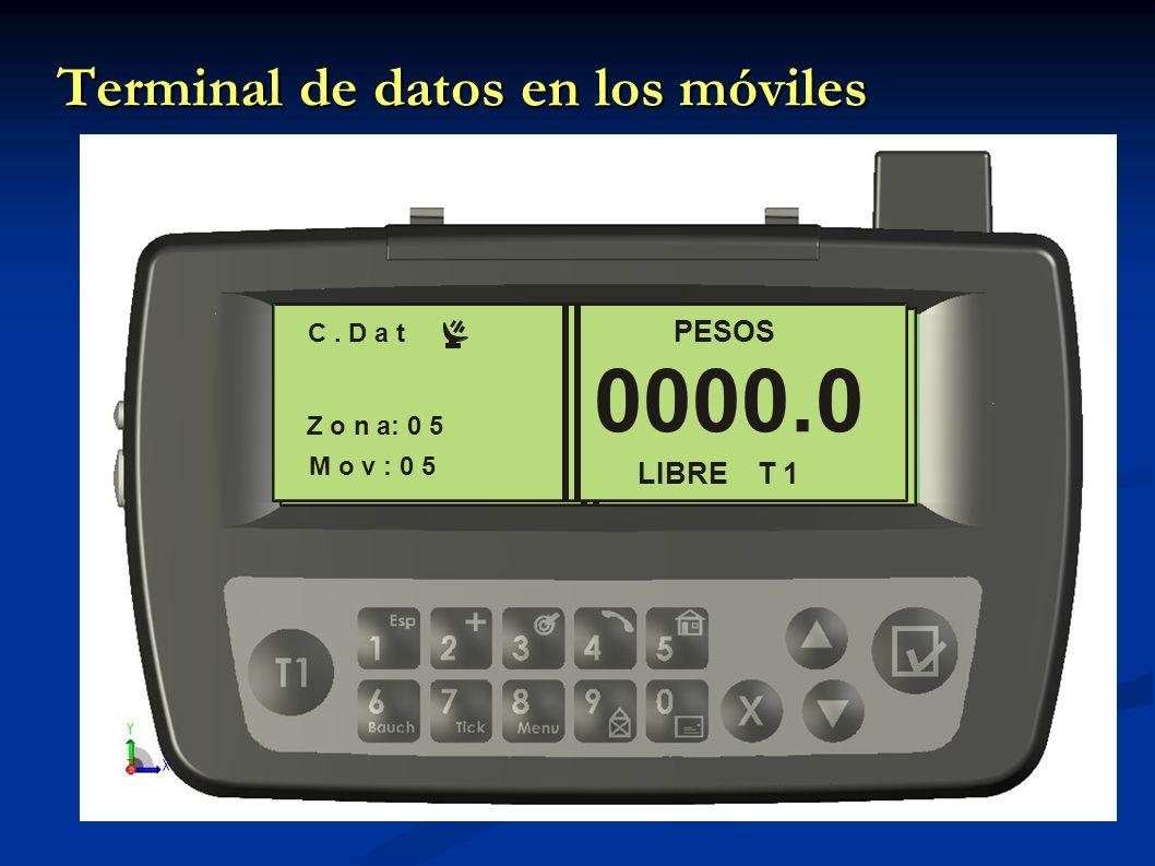 Terminal de datos en los móviles * 10138 (H)20:45 (2)PTE BERRO DE $500 (Z) 8 (1) MIGUELETE * 1 ARTIGAS BVRD PESOS 0000.0 LIBRE PESOS 0000.0 LIBRE T 1