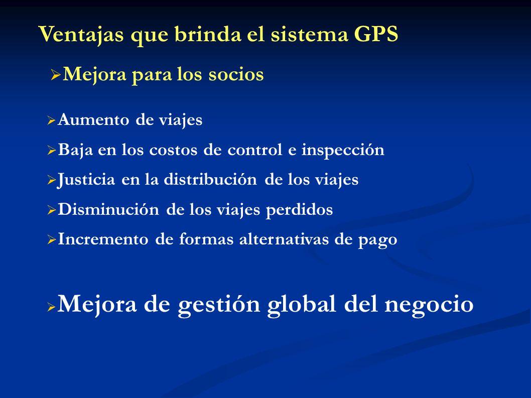 Aumento de viajes Baja en los costos de control e inspección Justicia en la distribución de los viajes Disminución de los viajes perdidos Incremento d