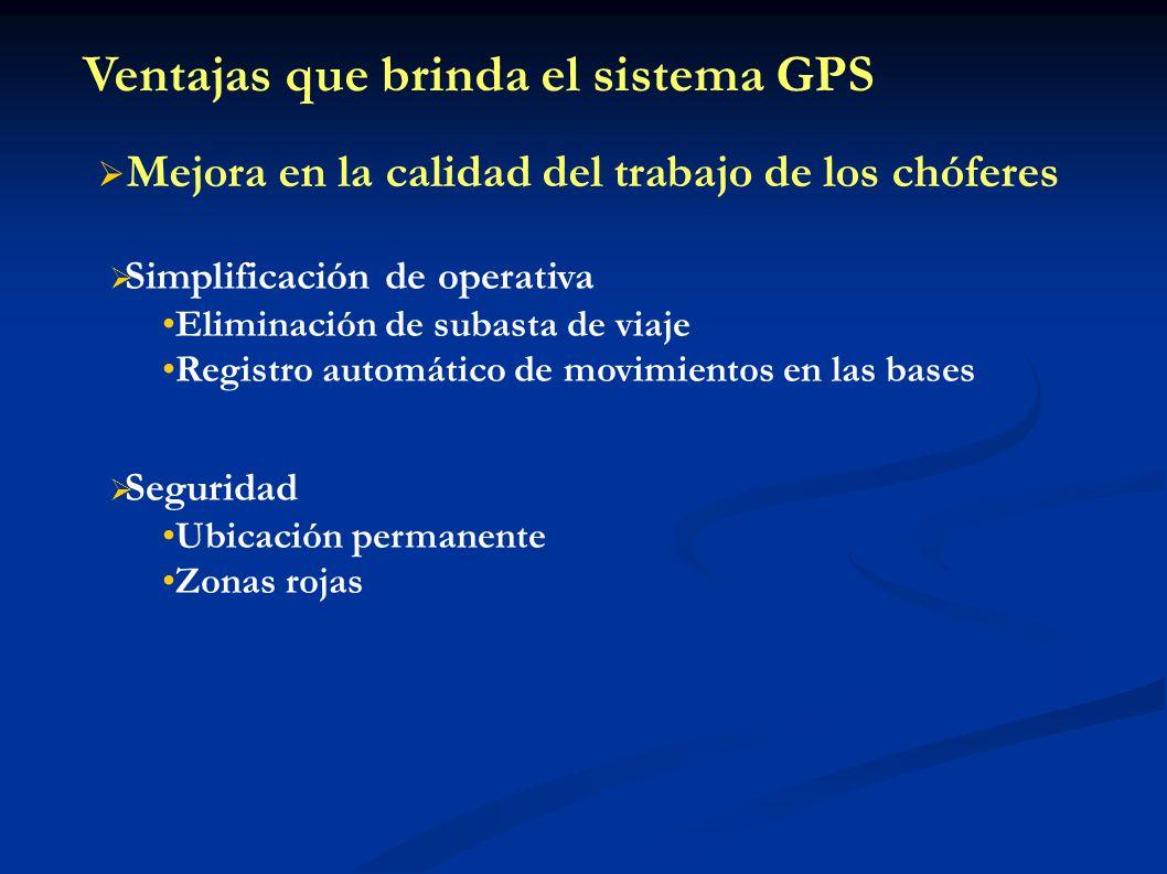 Mejora en la calidad del trabajo de los chóferes Ventajas que brinda el sistema GPS Simplificación de operativa Eliminación de subasta de viaje Regist
