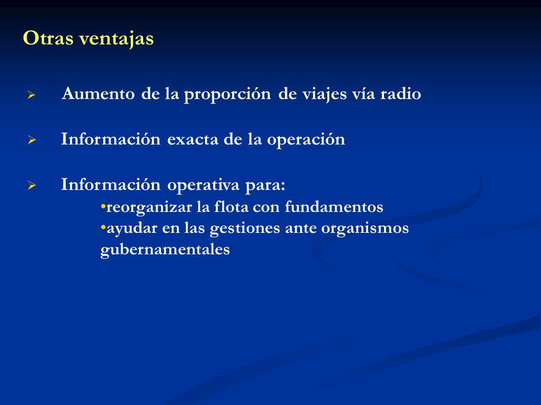 Aumento de la proporción de viajes vía radio Información exacta de la operación Información operativa para: reorganizar la flota con fundamentos ayuda