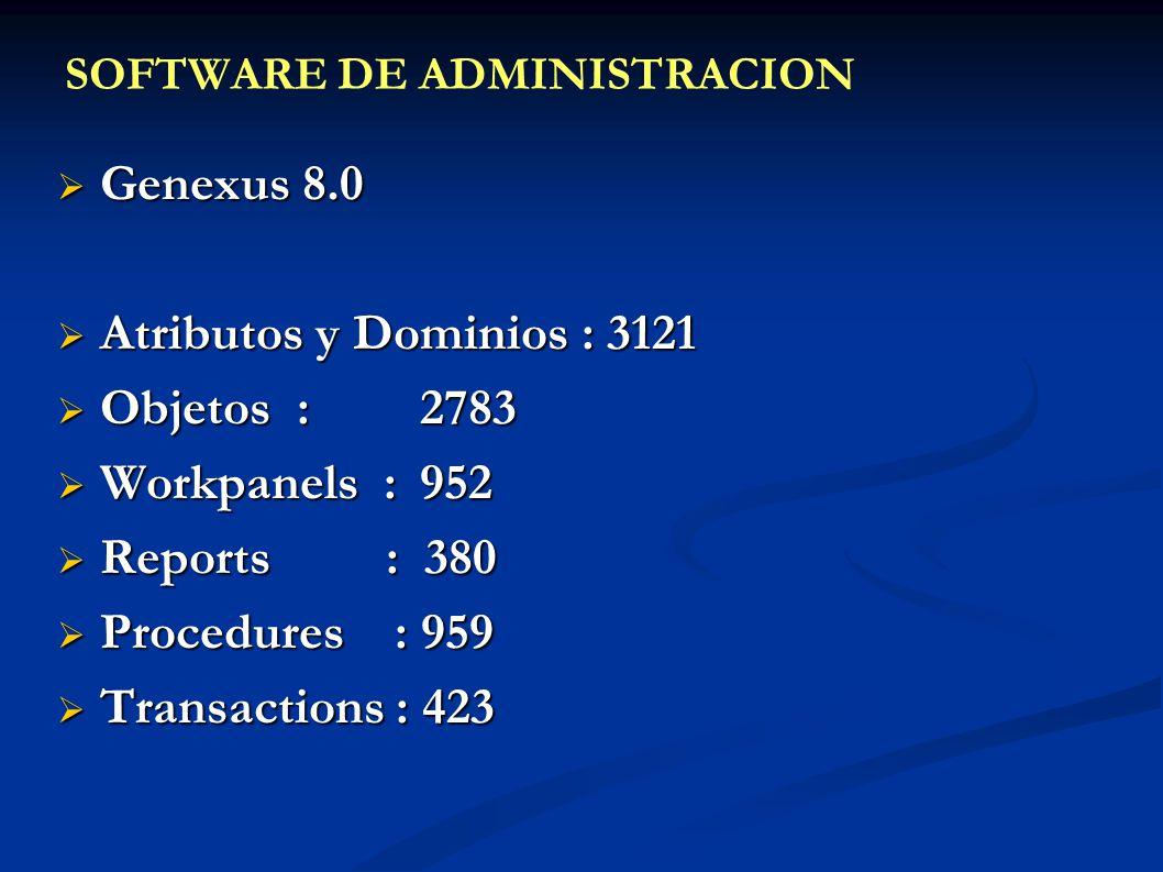 FLUJO ESQUEMÁTICO DEL PROCESO RE-DISEÑADO Atención Despacho Confirmación Llamada entrante IVR (11 telefonistas robóticas, automático) Manual (2 telefonistas) …..
