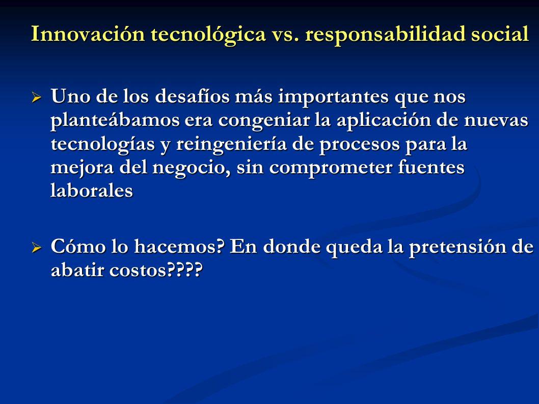 Innovación tecnológica vs. responsabilidad social Uno de los desafíos más importantes que nos planteábamos era congeniar la aplicación de nuevas tecno