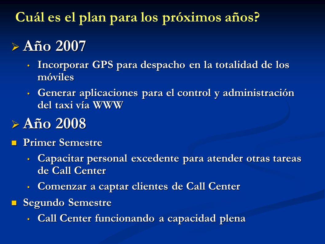Año 2007 Año 2007 Incorporar GPS para despacho en la totalidad de los móviles Incorporar GPS para despacho en la totalidad de los móviles Generar apli