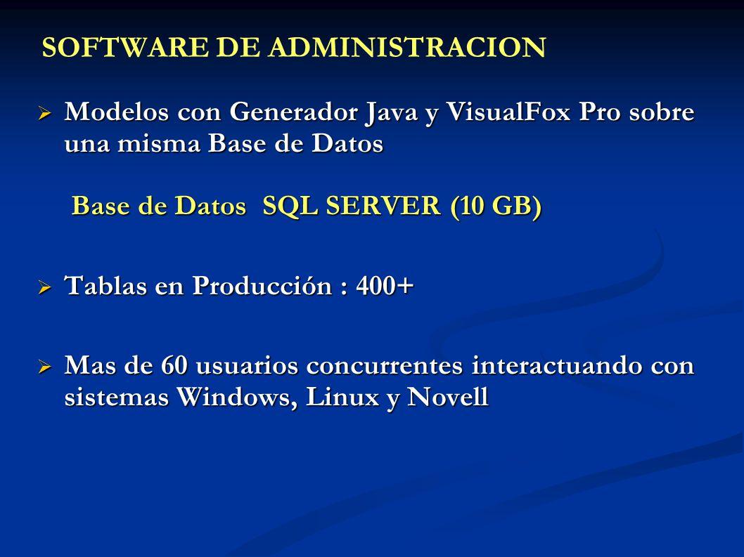 Modelos con Generador Java y VisualFox Pro sobre una misma Base de Datos Base de Datos SQL SERVER (10 GB) Modelos con Generador Java y VisualFox Pro s