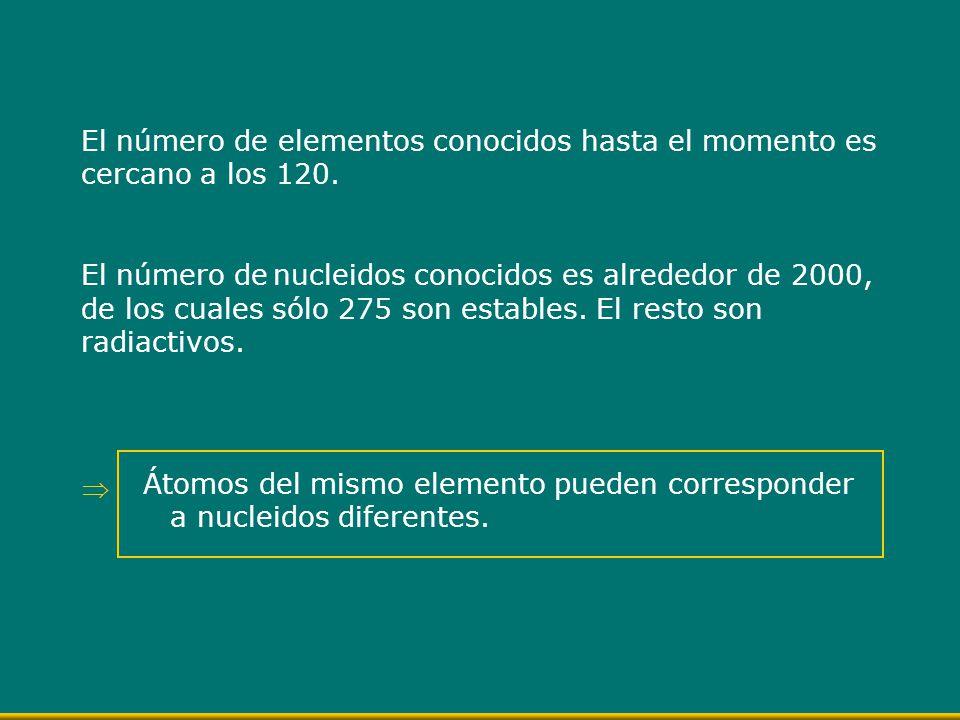 El número de elementos conocidos hasta el momento es cercano a los 120. El número de nucleidos conocidos es alrededor de 2000, de los cuales sólo 275
