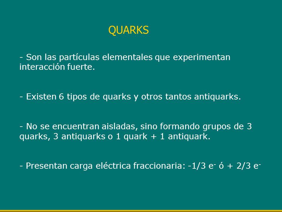 - Son las partículas elementales que experimentan interacción fuerte. - Existen 6 tipos de quarks y otros tantos antiquarks. - No se encuentran aislad