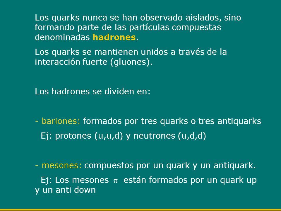 Los quarks nunca se han observado aislados, sino formando parte de las partículas compuestas denominadas hadrones. Los quarks se mantienen unidos a tr