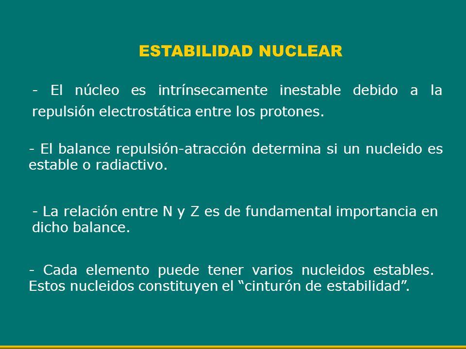 ESTABILIDAD NUCLEAR - El núcleo es intrínsecamente inestable debido a la repulsión electrostática entre los protones. - El balance repulsión-atracción