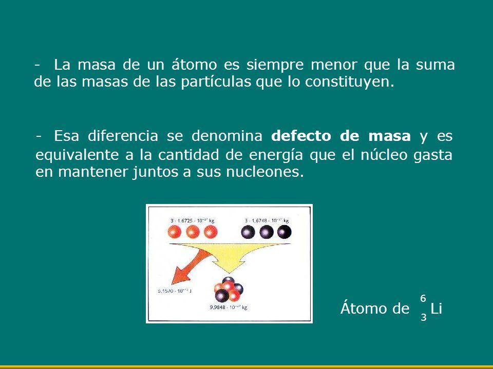 - Esa diferencia se denomina defecto de masa y es equivalente a la cantidad de energía que el núcleo gasta en mantener juntos a sus nucleones. - La ma