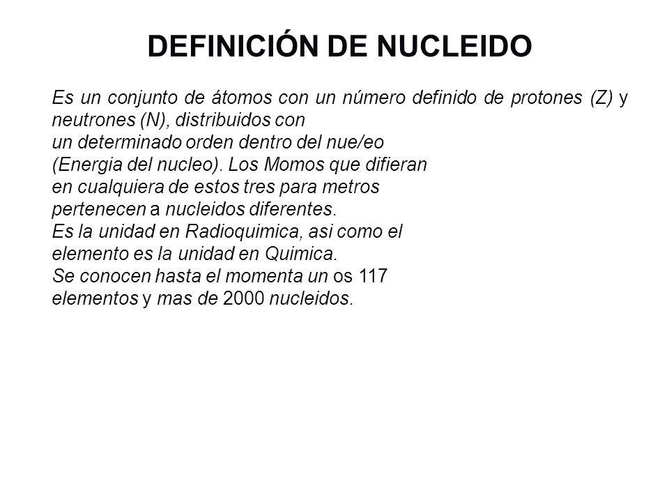 DEFINICIÓN DE NUCLEIDO Es un conjunto de átomos con un número definido de protones (Z) y neutrones (N), distribuidos con un determinado orden dentro d