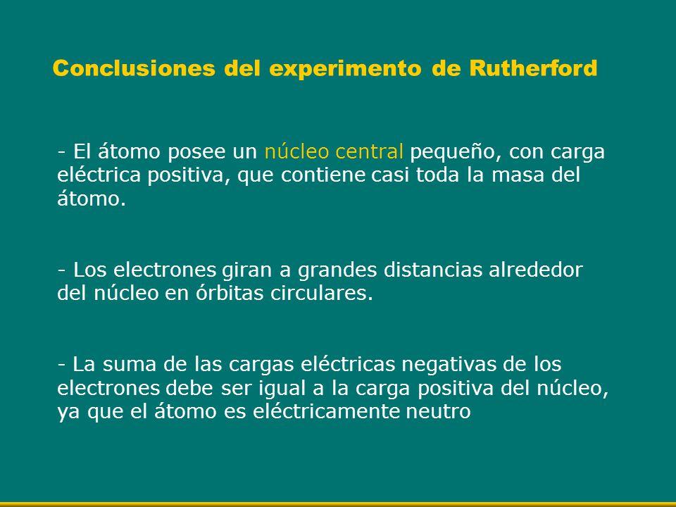 - El átomo posee un núcleo central pequeño, con carga eléctrica positiva, que contiene casi toda la masa del átomo. - Los electrones giran a grandes d