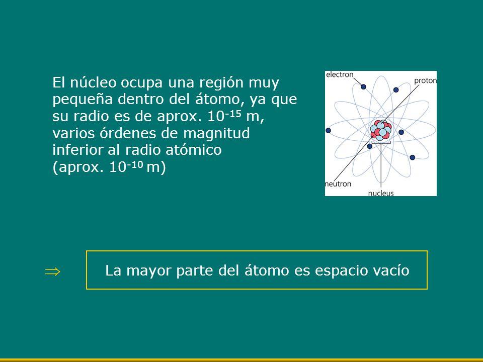 El núcleo ocupa una región muy pequeña dentro del átomo, ya que su radio es de aprox. 10 -15 m, varios órdenes de magnitud inferior al radio atómico (