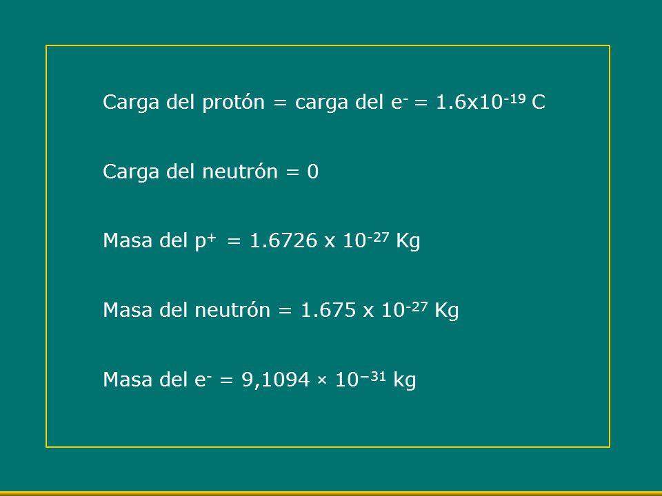 Carga del protón = carga del e - = 1.6x10 -19 C Carga del neutrón = 0 Masa del p + = 1.6726 x 10 -27 Kg Masa del neutrón = 1.675 x 10 -27 Kg Masa del