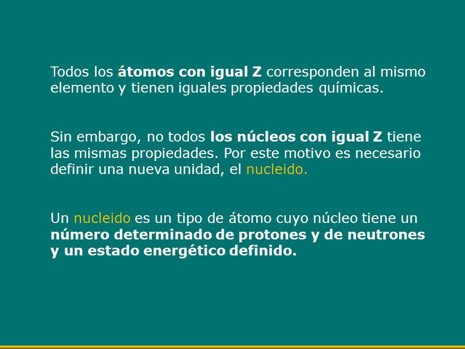 Todos los átomos con igual Z corresponden al mismo elemento y tienen iguales propiedades químicas. Sin embargo, no todos los núcleos con igual Z tiene