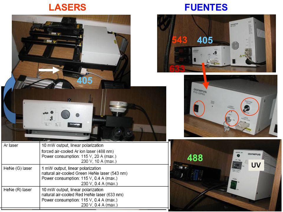 UNIDAD DE BARRIDO Abajo : 405/488/543 Arriba : 633/488/543 Llave Vertical (dos posiciones, una para cada set de lásers) X X No tocar!.
