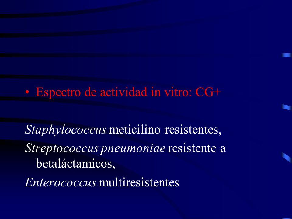 Espectro de actividad in vitro: CG+ Staphylococcus meticilino resistentes, Streptococcus pneumoniae resistente a betaláctamicos, Enterococcus multires