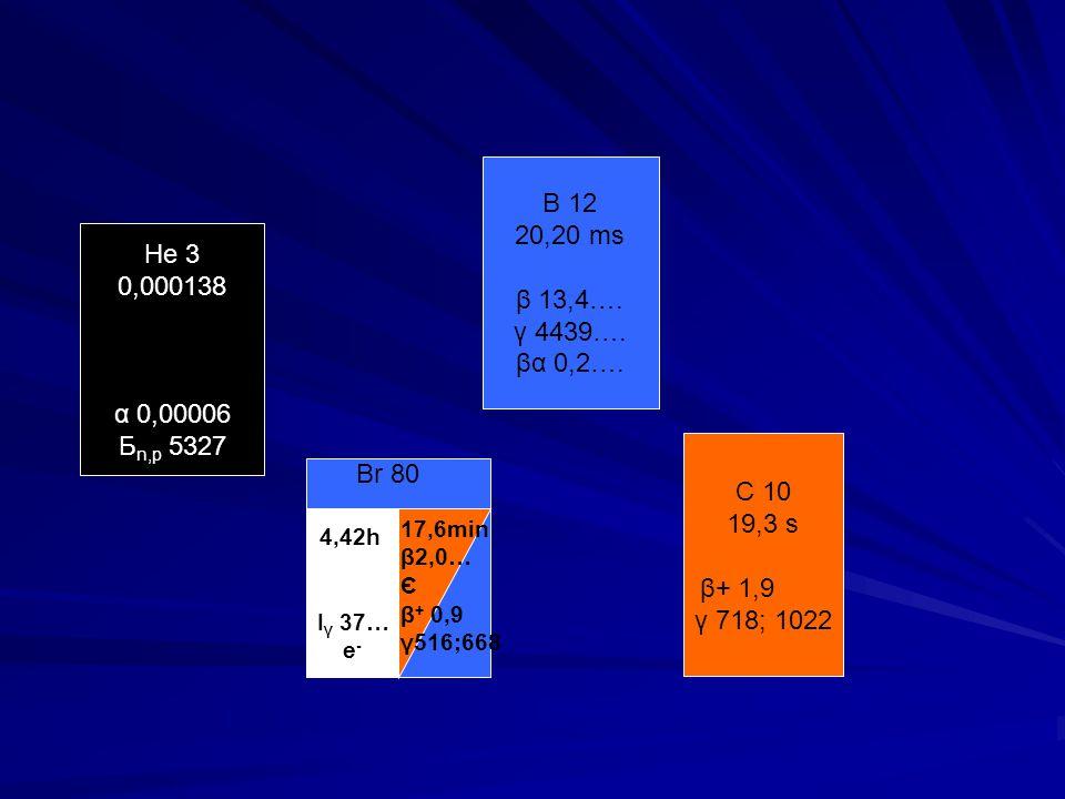 He 3 0,000138 α 0,00006 Б n,p 5327 B 12 20,20 ms β 13,4…. γ 4439…. βα 0,2…. C 10 19,3 s β+ 1,9 γ 718; 1022 4,42h I γ 37… e - Br 80 17,6min β2,0… Є β +