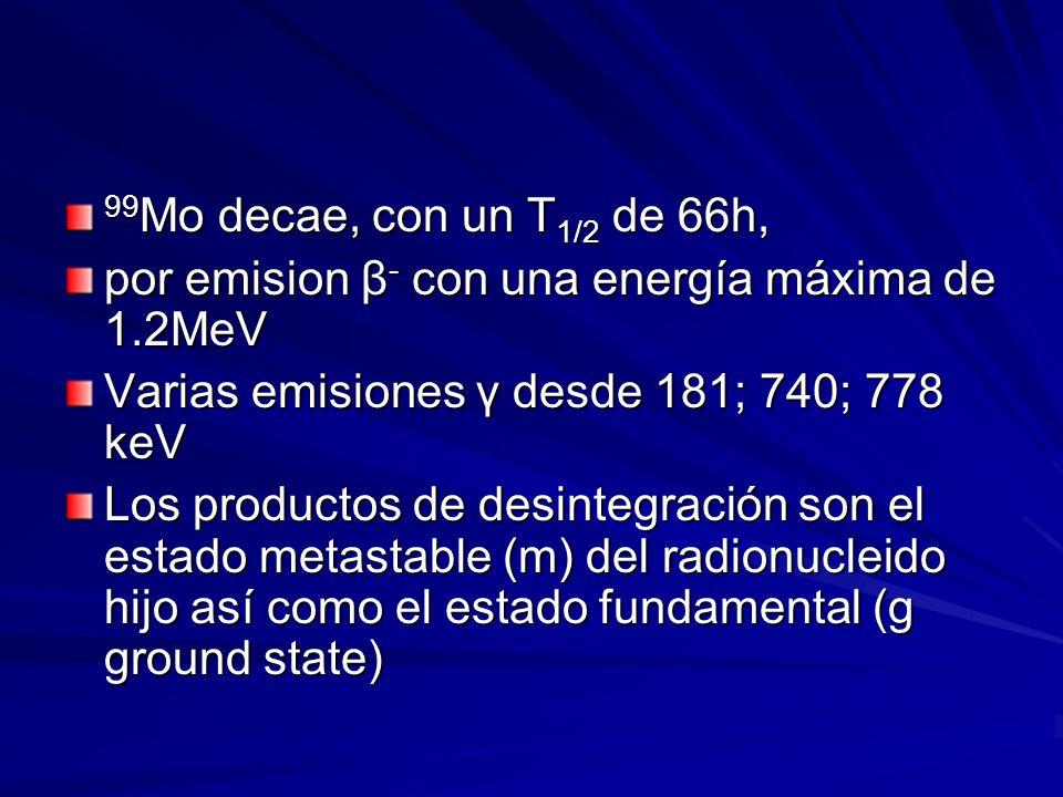 99 Mo decae, con un T 1/2 de 66h, por emision β - con una energía máxima de 1.2MeV Varias emisiones γ desde 181; 740; 778 keV Los productos de desinte