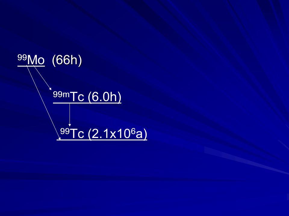 (66h) 99 Mo (66h) 99m Tc (6.0h) 99 Tc (2.1x10 6 a)