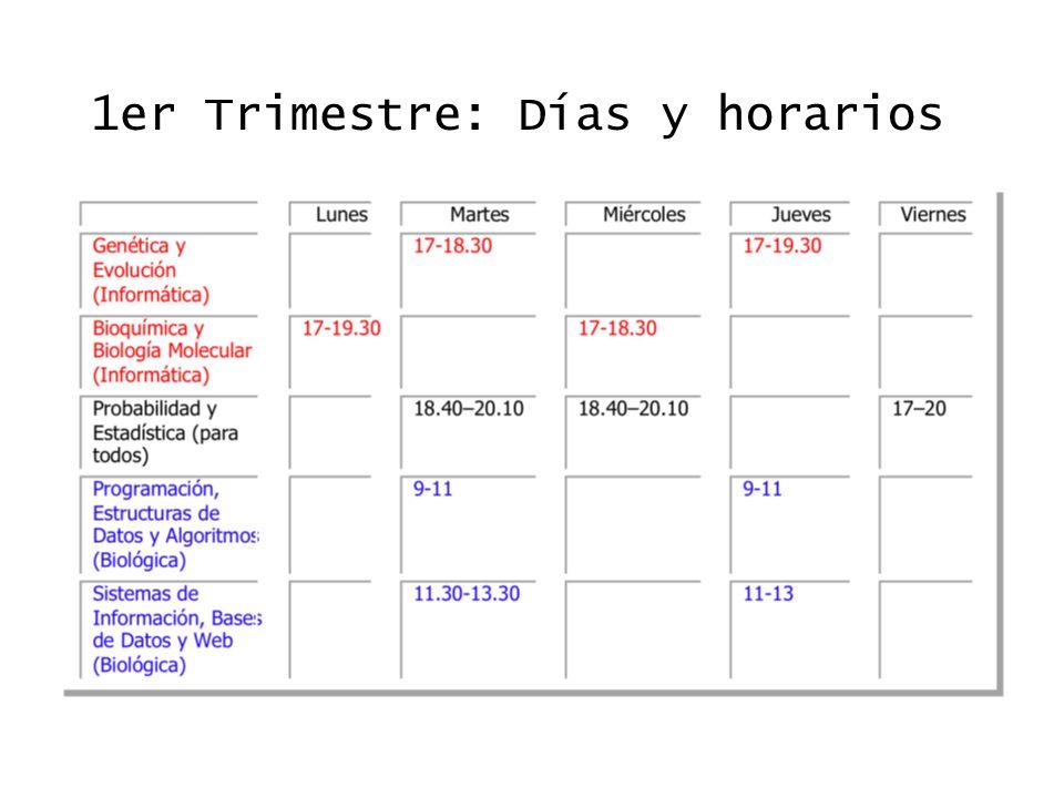1er Trimestre: Días y horarios