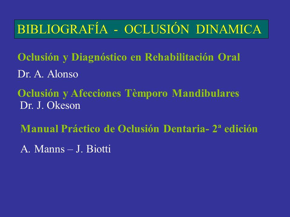 Alineación Tridimensional de los caninos 1- Contacto O.