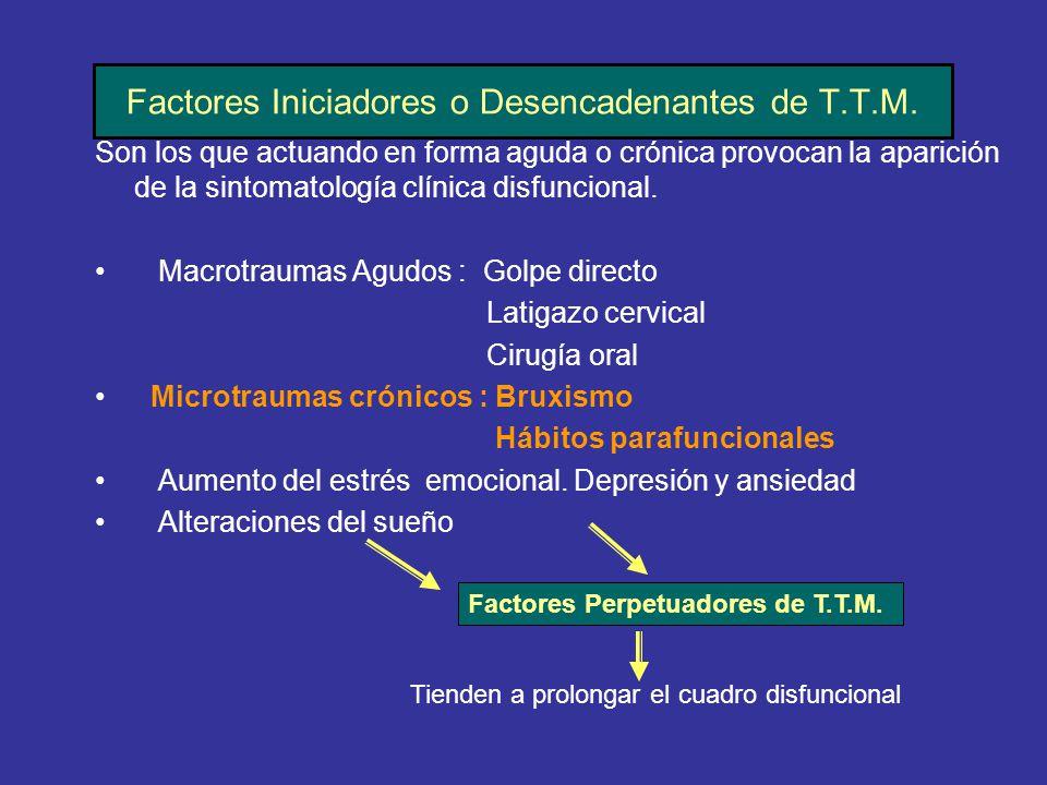 Factores Iniciadores o Desencadenantes de T.T.M. Son los que actuando en forma aguda o crónica provocan la aparición de la sintomatología clínica disf