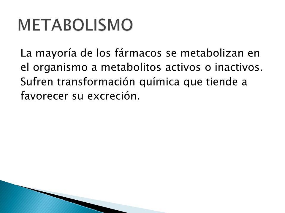 La mayoría de los fármacos se metabolizan en el organismo a metabolitos activos o inactivos. Sufren transformación química que tiende a favorecer su e
