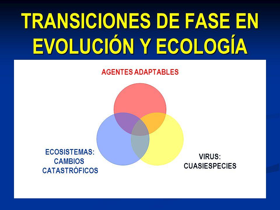 TRANSICIONES DE FASE EN EVOLUCIÓN Y ECOLOGÍA AGENTES ADAPTABLES VIRUS: CUASIESPECIES ECOSISTEMAS: CAMBIOS CATASTRÓFICOS