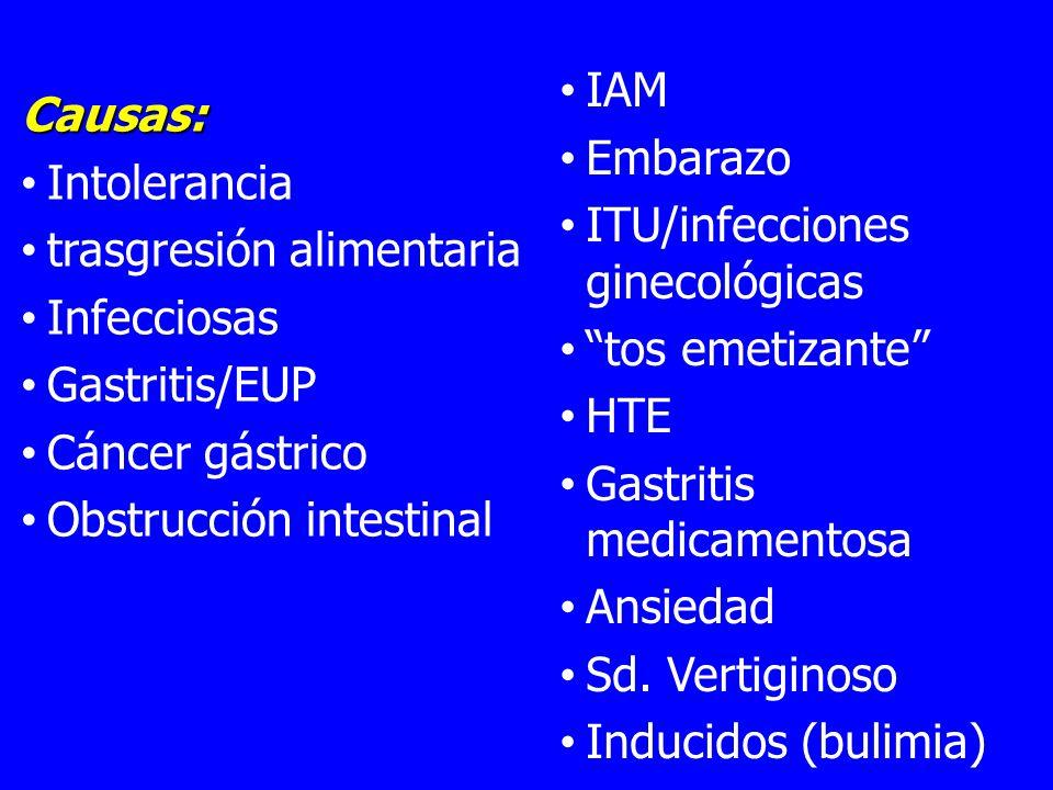 Causas: Intolerancia trasgresión alimentaria Infecciosas Gastritis/EUP Cáncer gástrico Obstrucción intestinal IAM Embarazo ITU/infecciones ginecológicas tos emetizante HTE Gastritis medicamentosa Ansiedad Sd.