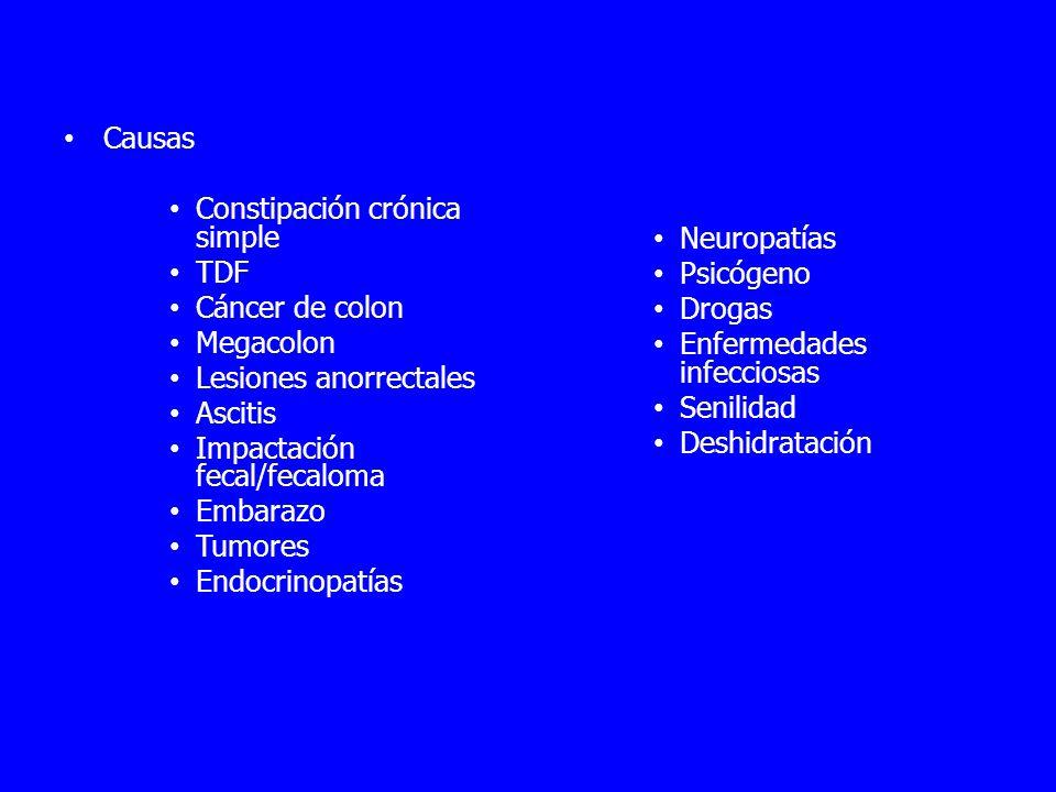 Causas Constipación crónica simple TDF Cáncer de colon Megacolon Lesiones anorrectales Ascitis Impactación fecal/fecaloma Embarazo Tumores Endocrinopa
