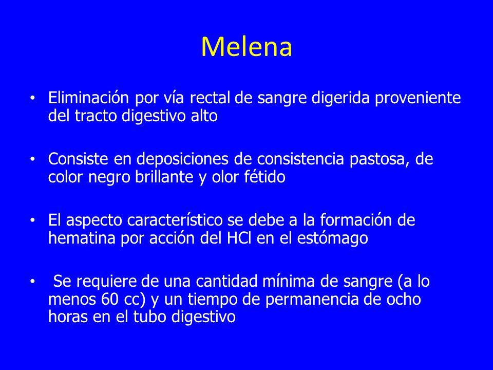 Melena Eliminación por vía rectal de sangre digerida proveniente del tracto digestivo alto Consiste en deposiciones de consistencia pastosa, de color negro brillante y olor fétido El aspecto característico se debe a la formación de hematina por acción del HCl en el estómago Se requiere de una cantidad mínima de sangre (a lo menos 60 cc) y un tiempo de permanencia de ocho horas en el tubo digestivo
