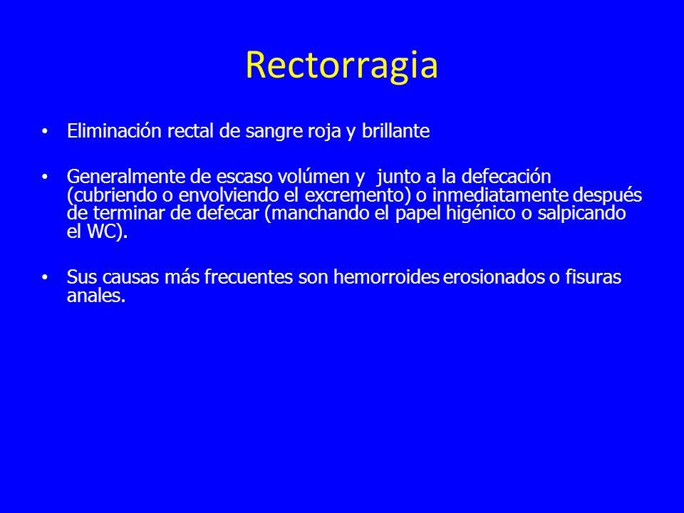 Rectorragia Eliminación rectal de sangre roja y brillante Generalmente de escaso volúmen y junto a la defecación (cubriendo o envolviendo el excrement