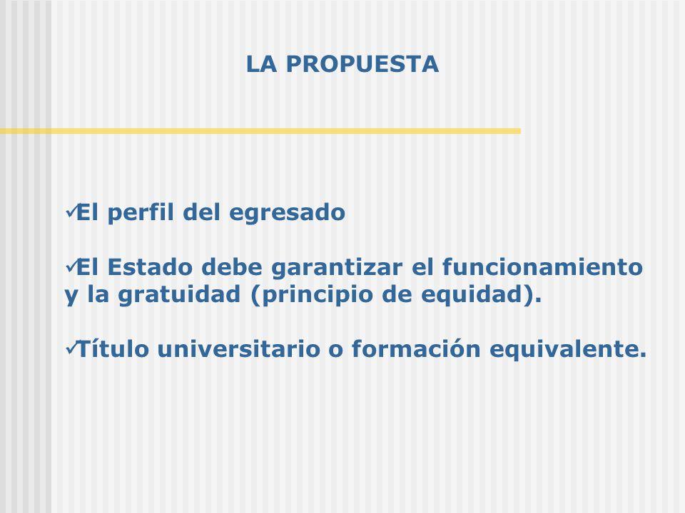 LA PROPUESTA El perfil del egresado El Estado debe garantizar el funcionamiento y la gratuidad (principio de equidad).
