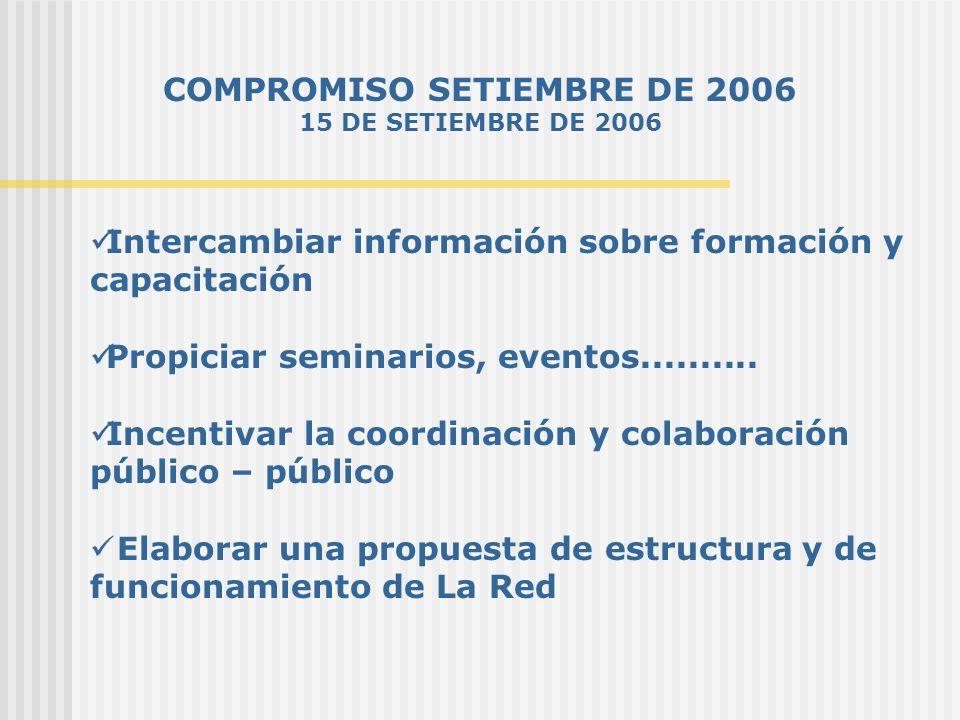 COMPROMISO SETIEMBRE DE 2006 15 DE SETIEMBRE DE 2006 Intercambiar información sobre formación y capacitación Propiciar seminarios, eventos..........