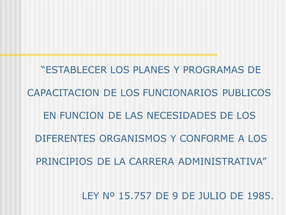 ESTABLECER LOS PLANES Y PROGRAMAS DE CAPACITACION DE LOS FUNCIONARIOS PUBLICOS EN FUNCION DE LAS NECESIDADES DE LOS DIFERENTES ORGANISMOS Y CONFORME A LOS PRINCIPIOS DE LA CARRERA ADMINISTRATIVA LEY Nº 15.757 DE 9 DE JULIO DE 1985.