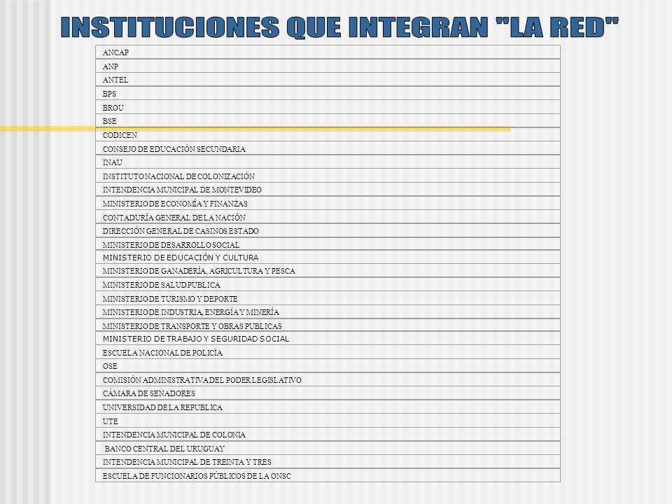 ANCAP ANP ANTEL BPS BROU BSE CODICEN CONSEJO DE EDUCACIÓN SECUNDARIA INAU INSTITUTO NACIONAL DE COLONIZACIÓN INTENDENCIA MUNICIPAL DE MONTEVIDEO MINISTERIO DE ECONOMÍA Y FINANZAS CONTADURÍA GENERAL DE LA NACIÓN DIRECCIÓN GENERAL DE CASINOS ESTADO MINISTERIO DE DESARROLLO SOCIAL MINISTERIO DE EDUCACIÓN Y CULTURA MINISTERIO DE GANADERÍA, AGRICULTURA Y PESCA MINISTERIO DE SALUD PUBLICA MINISTERIO DE TURISMO Y DEPORTE MINISTERIO DE INDUSTRIA, ENERGÍA Y MINERÍA MINISTERIO DE TRANSPORTE Y OBRAS PUBLICAS MINISTERIO DE TRABAJO Y SEGURIDAD SOCIAL ESCUELA NACIONAL DE POLICÍA OSE COMISIÓN ADMINISTRATIVA DEL PODER LEGISLATIVO CÁMARA DE SENADORES UNIVERSIDAD DE LA REPUBLICA UTE INTENDENCIA MUNICIPAL DE COLONIA BANCO CENTRAL DEL URUGUAY INTENDENCIA MUNICIPAL DE TREINTA Y TRES ESCUELA DE FUNCIONARIOS PÚBLICOS DE LA ONSC