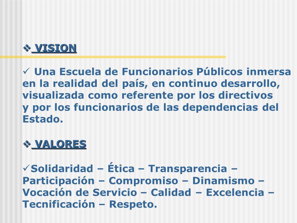 VISION VISION Una Escuela de Funcionarios Públicos inmersa en la realidad del país, en continuo desarrollo, visualizada como referente por los directivos y por los funcionarios de las dependencias del Estado.