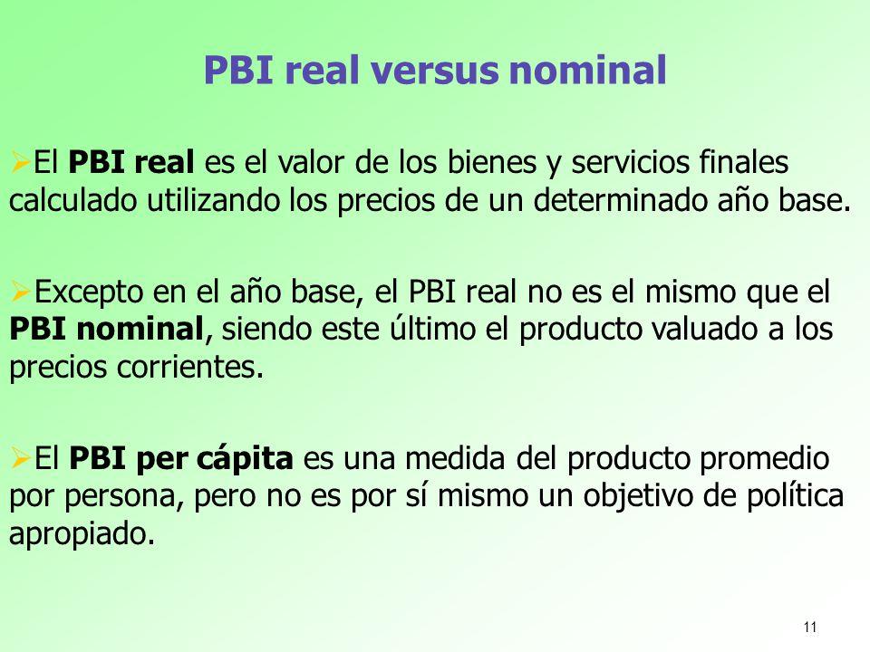 PBI real versus nominal El PBI real es el valor de los bienes y servicios finales calculado utilizando los precios de un determinado año base. Excepto
