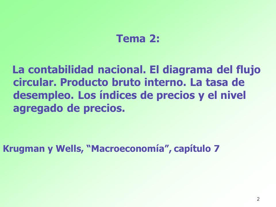 Tema 2: La contabilidad nacional. El diagrama del flujo circular. Producto bruto interno. La tasa de desempleo. Los índices de precios y el nivel agre