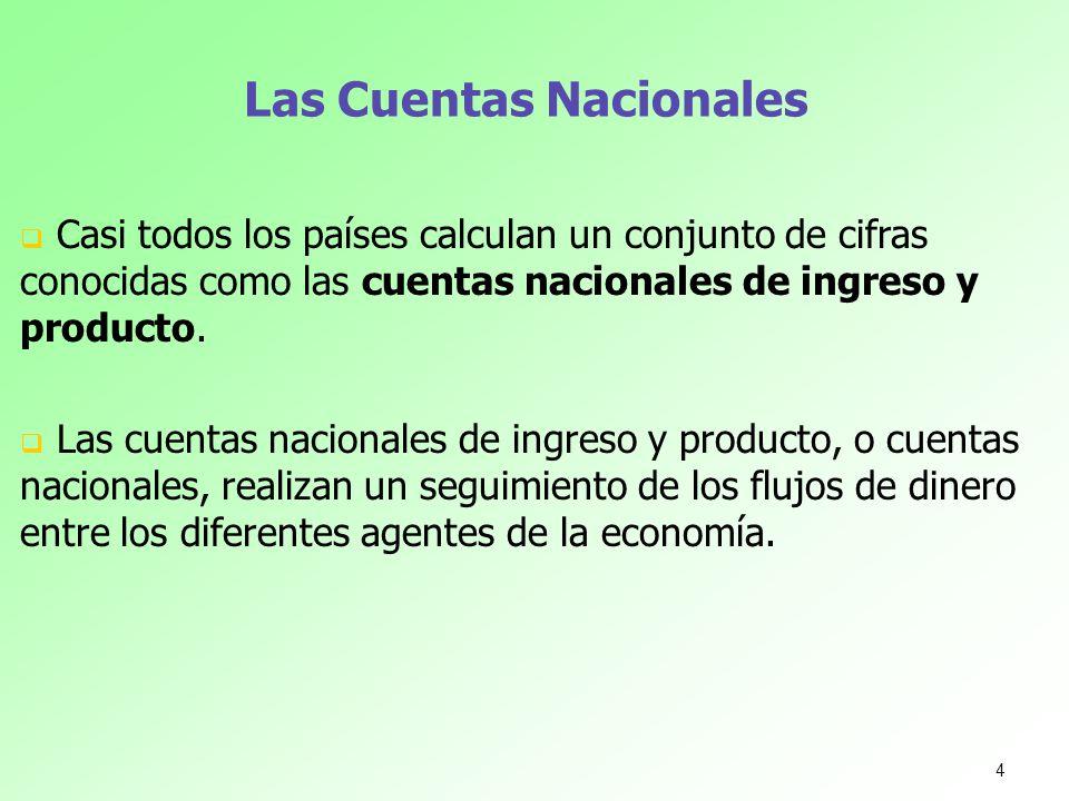 Las Cuentas Nacionales Casi todos los países calculan un conjunto de cifras conocidas como las cuentas nacionales de ingreso y producto. Las cuentas n