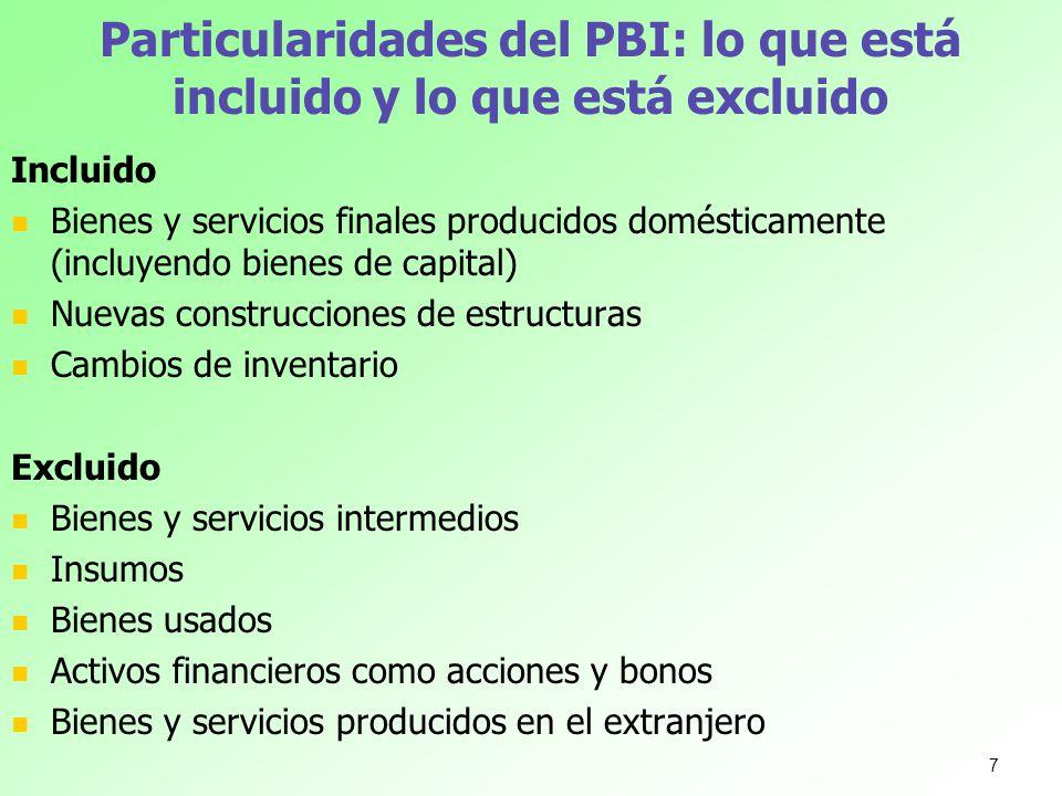Particularidades del PBI: lo que está incluido y lo que está excluido Incluido Bienes y servicios finales producidos domésticamente (incluyendo bienes