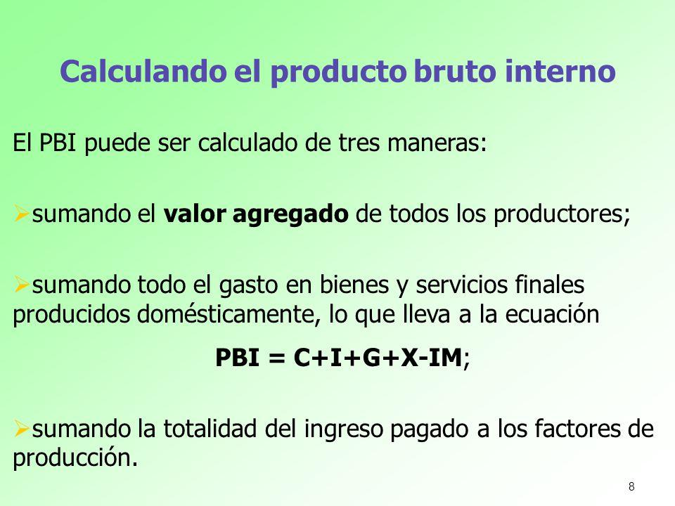 Calculando el producto bruto interno El PBI puede ser calculado de tres maneras: sumando el valor agregado de todos los productores; sumando todo el g